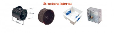 Poza Structura interna termostat cu fir Salus RT310